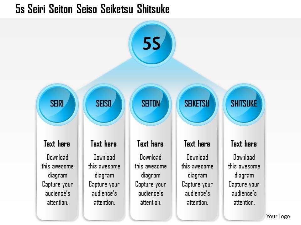 1214 5s seiri seiso seiton seiketsu shitsuke powerpoint, Powerpoint templates