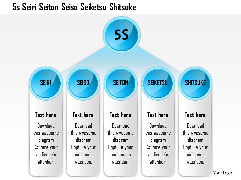 1214 5s Seiri Seiso Seiton Seiketsu Shitsuke Powerpoint Presentation