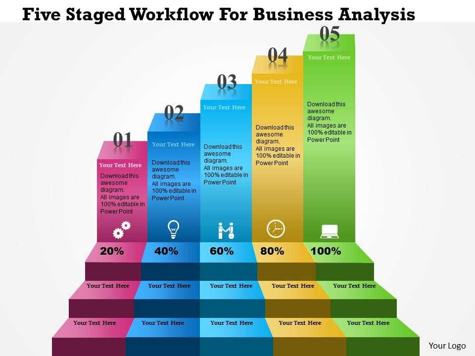 1214 Five Staged Workflow For Business Analysis Powerpoint Template