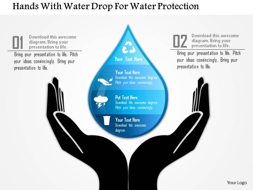 1214 hands with water drop for water protection powerpoint