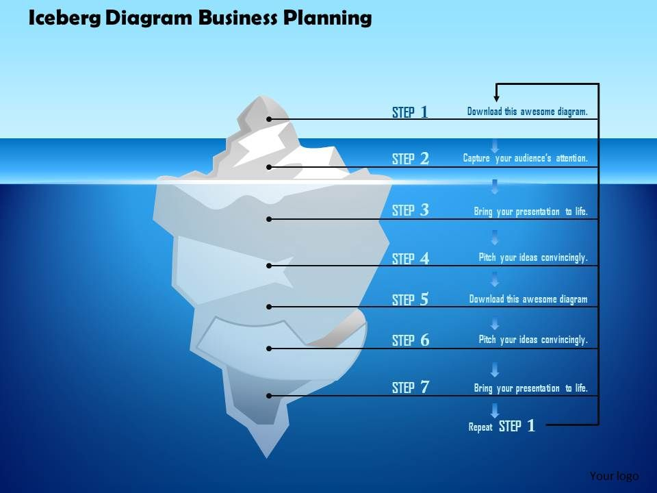 1214 Iceberg Diagram Business Planning Powerpoint Presentation