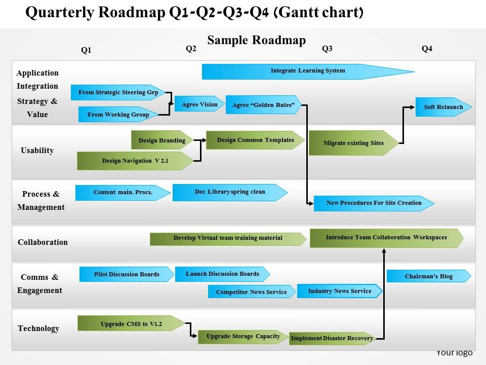 1214 quarterly roadmap q1 q2 q3 q4 powerpoint presentation, Powerpoint templates