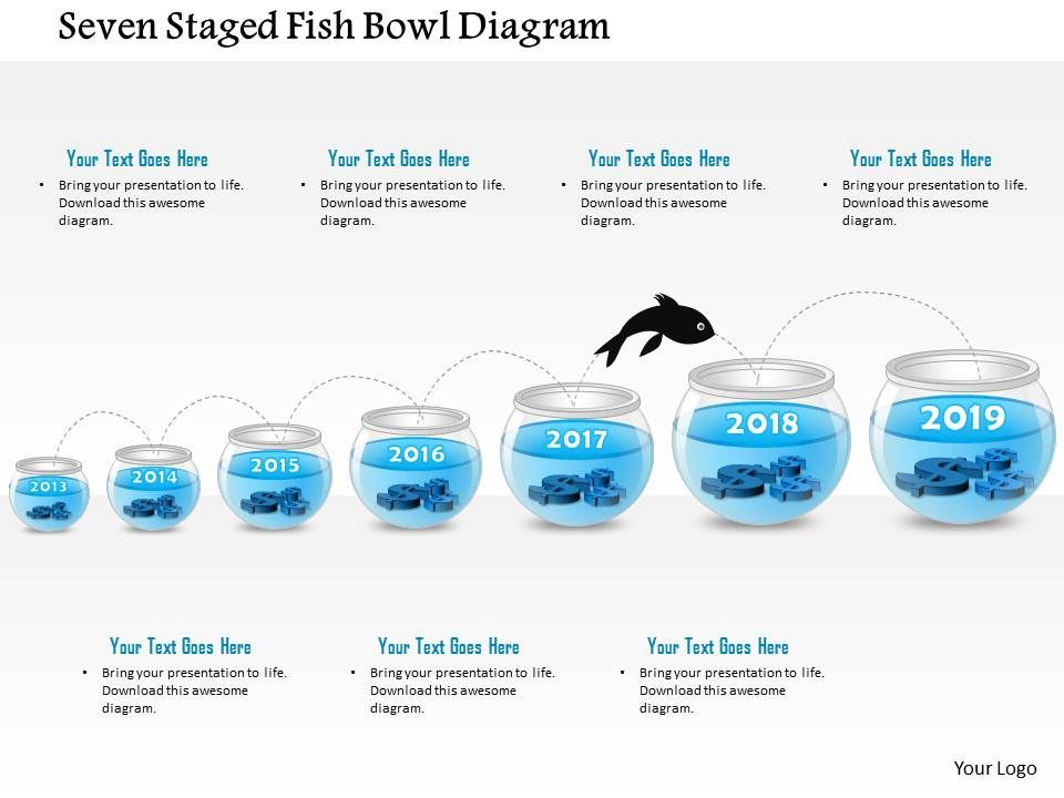 1214_seven_staged_fish_bowl_diagram_powerpoint_presentation_Slide01