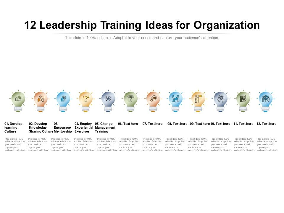 12 Leadership Training Ideas For Organization
