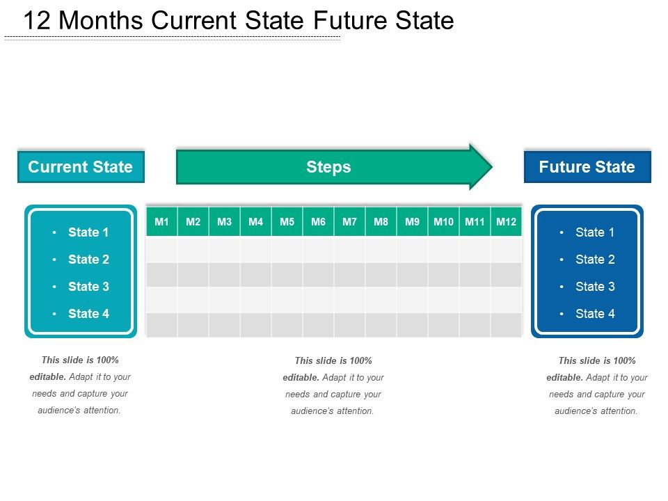 12_months_current_state_future_state_ppt_examples_Slide01