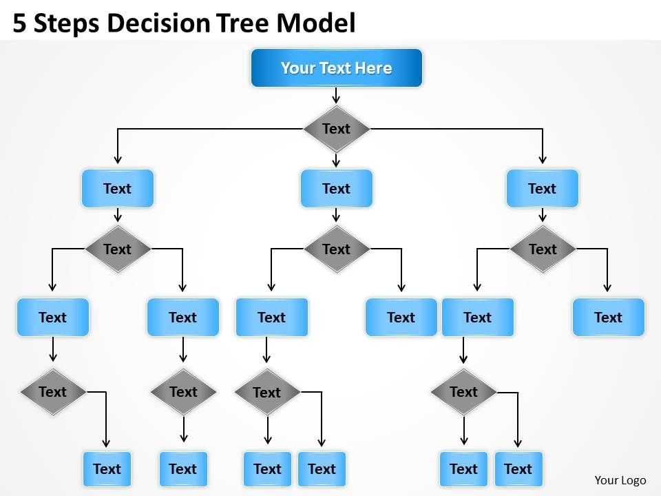 1813_business_ppt_diagram_5_steps_decision_tree_model_powerpoint_template_slide01