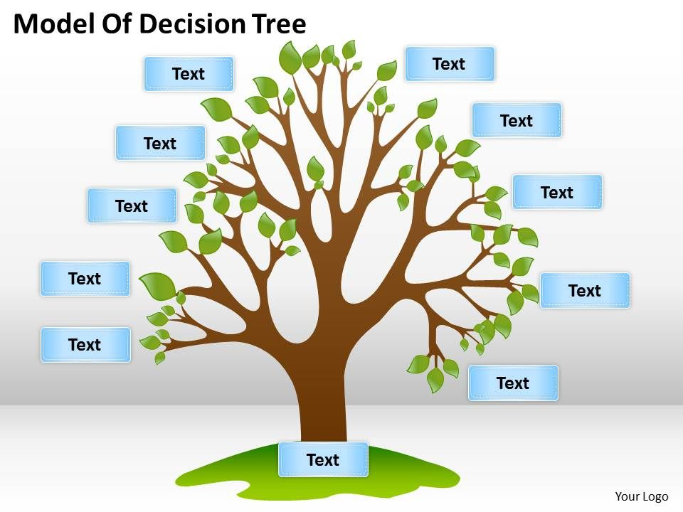 1813 Business Ppt diagram Model Of Decision Tree Powerpoint Template – Decision Tree Template