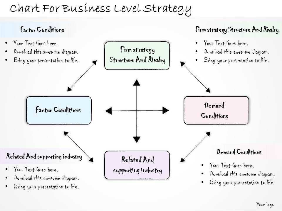 1814 business ppt diagram chart for business level strategy