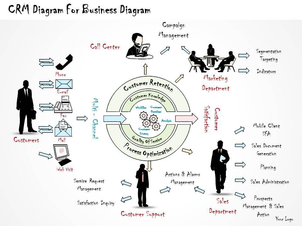 1814_business_ppt_diagram_crm_diagram_for_business_diagram_powerpoint_template_Slide01
