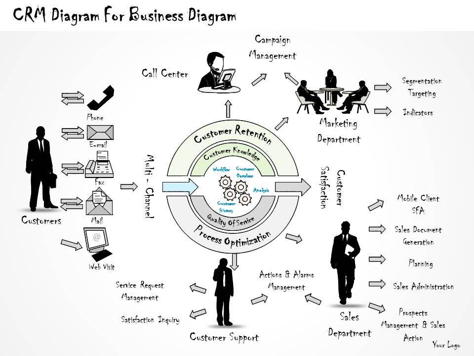 1814 business ppt diagram crm diagram for business diagram