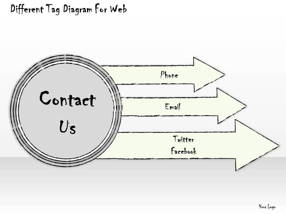 Web Diagram Template from www.slideteam.net