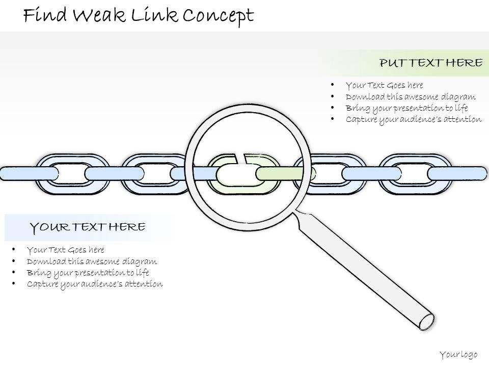 1814_business_ppt_diagram_find_weak_link_concept_powerpoint_template_Slide01