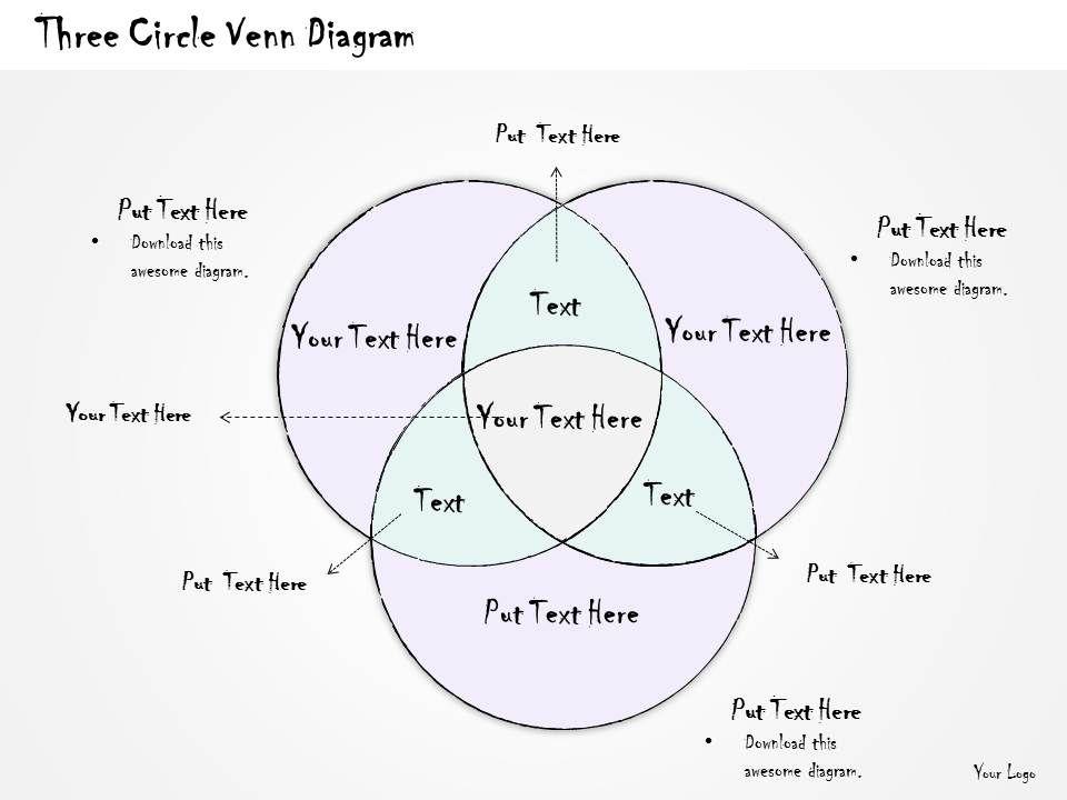 Charmant 3 Venn Diagramm Vorlage Zeitgenössisch - Beispiel ...