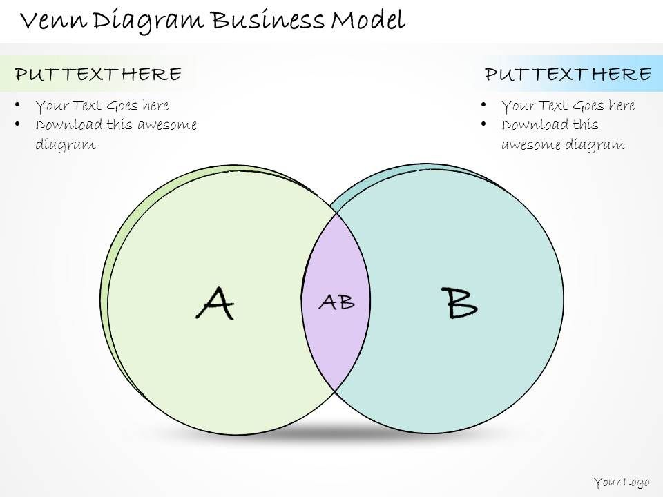 1814 business ppt diagram venn diagram business model powerpoint 1814businesspptdiagramvenndiagrambusinessmodelpowerpointtemplateslide01 ccuart Image collections