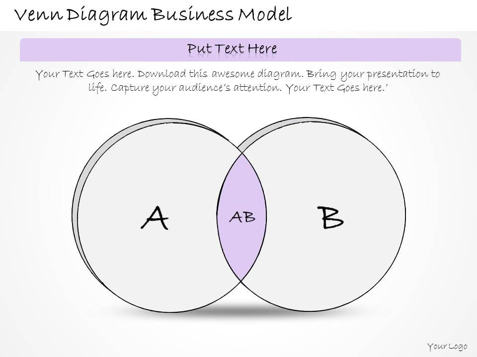1814 business ppt diagram venn diagram business model powerpoint template. Black Bedroom Furniture Sets. Home Design Ideas