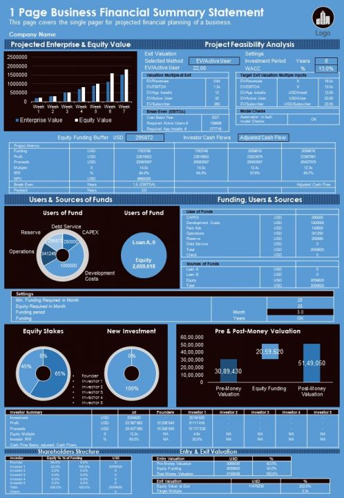 1 Page Business Financial Summary Statement Presentation Report Infographic PPT PDF Document