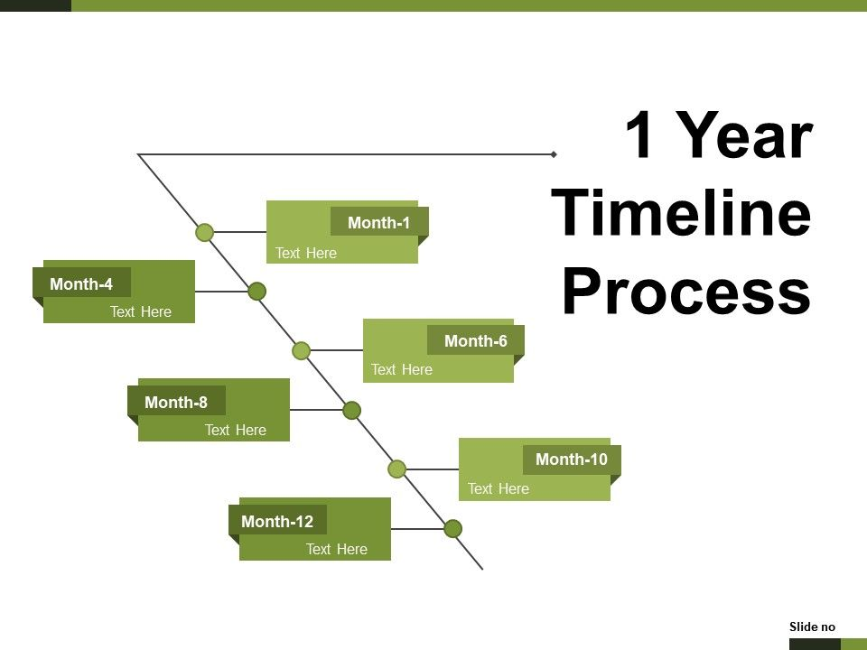 1 year timeline process example of ppt powerpoint presentation