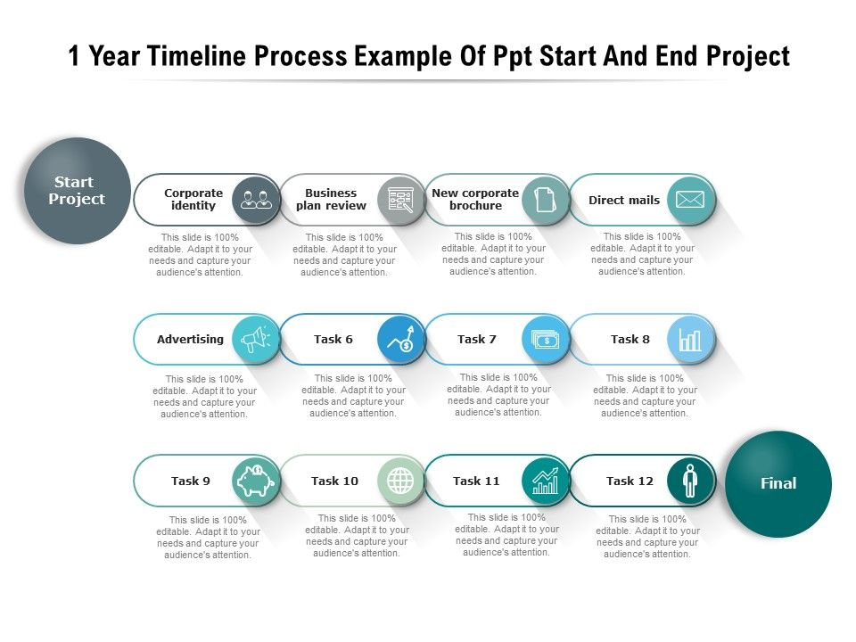 1 Year Timeline Process Example Of Ppt Start And End Project