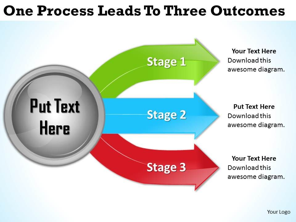 2013 business ppt diagram one process leads to three outcomes 2013businesspptdiagramoneprocessleadstothreeoutcomespowerpointtemplateslide01 toneelgroepblik Choice Image