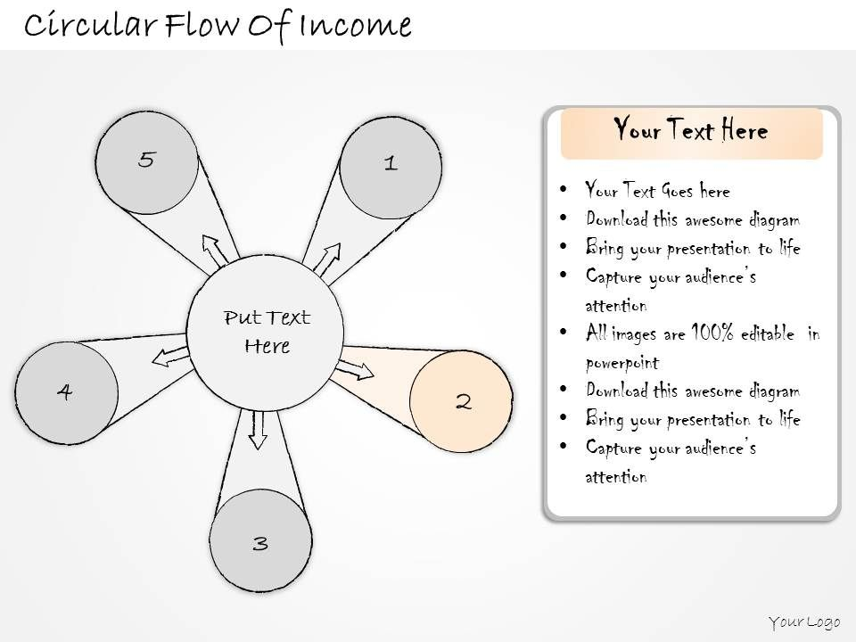 2014_business_ppt_diagram_circular_flow_of_income_powerpoint_template_Slide04