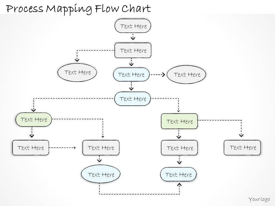 Business Ppt Diagram Process Mapping Flow Chart Powerpoint