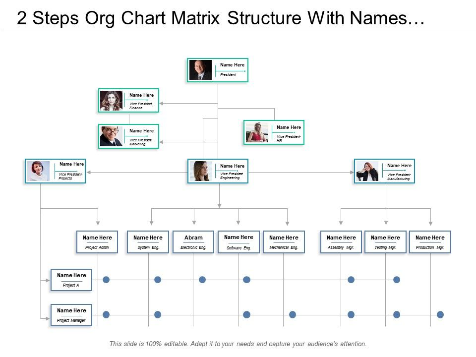 2_steps_org_chart_matrix_structure_with_names_and_profile_Slide01