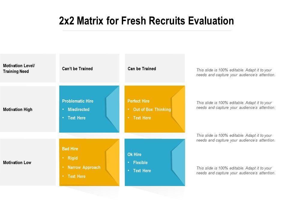 2x2 Matrix For Fresh Recruits Evaluation