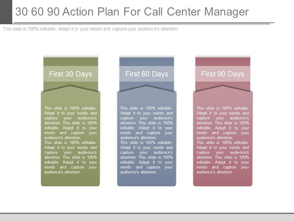 first 100 days plan template - 30 60 90 action plan for call center manager ppt slides