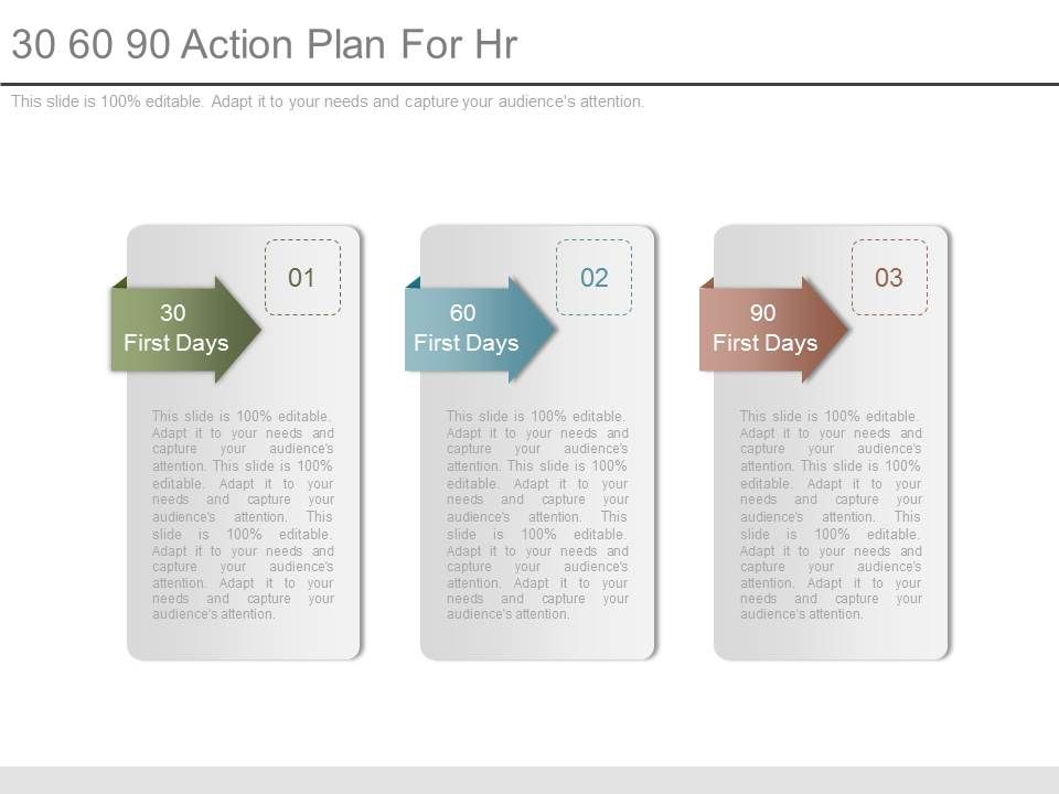 30 60 90 Action Plan For Hr Ppt Slides | PowerPoint