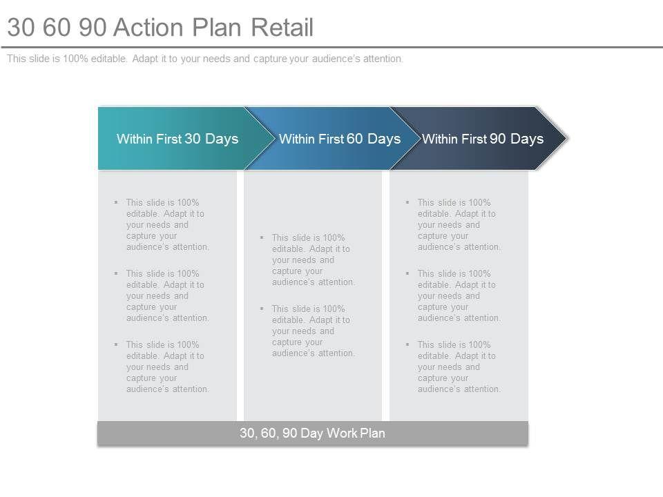 30 60 90 action plan retail ppt slides