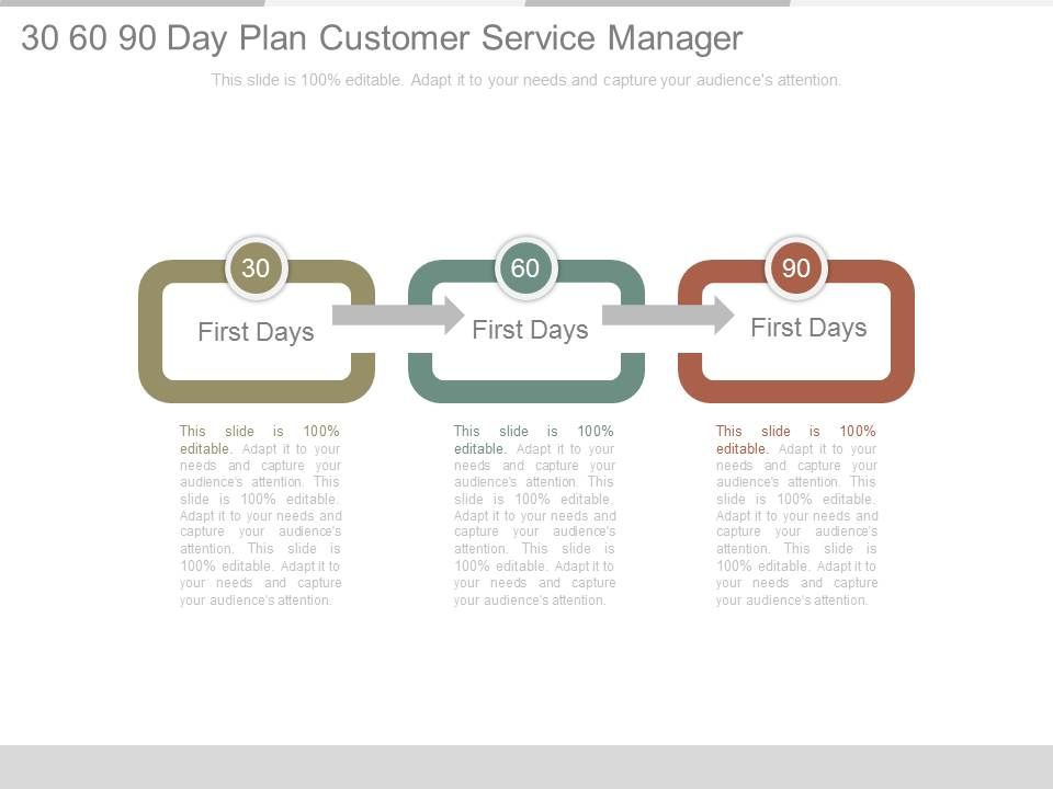 30 60 90 Day Plan Customer Service Manager Ppt Slides