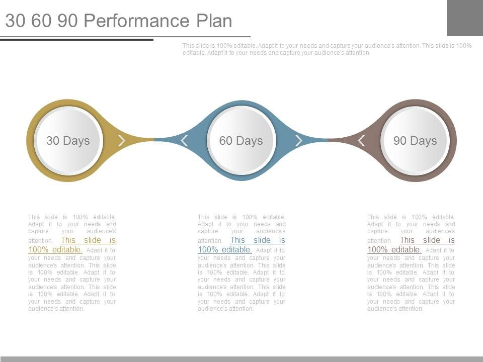 30 60 90 day plan templates in powerpoint for planning purposes 30 60 90 performance plan pronofoot35fo Gallery