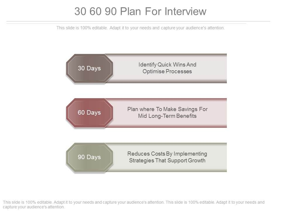 30 60 90 Plan For Interview Powerpoint Slides | Templates