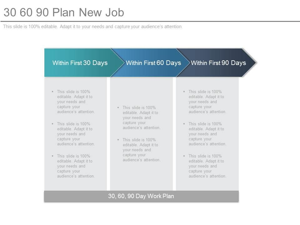 30 60 90 plan new job powerpoint templates powerpoint for First 100 days plan template