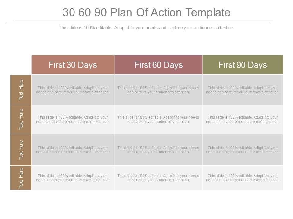 30 60 90 plan of action template powerpoint templates for First 100 days plan template