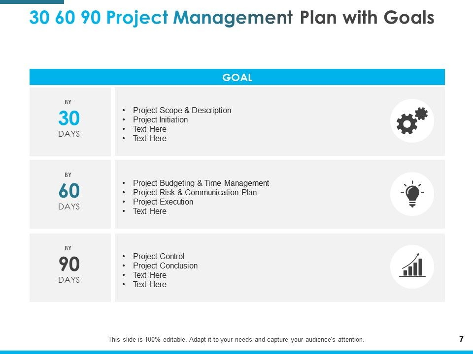 30 60 90 Project Management Plan Examples Of Activities Powerpoint Presentation Slides Graphics Presentation Background For Powerpoint Ppt Designs Slide Designs