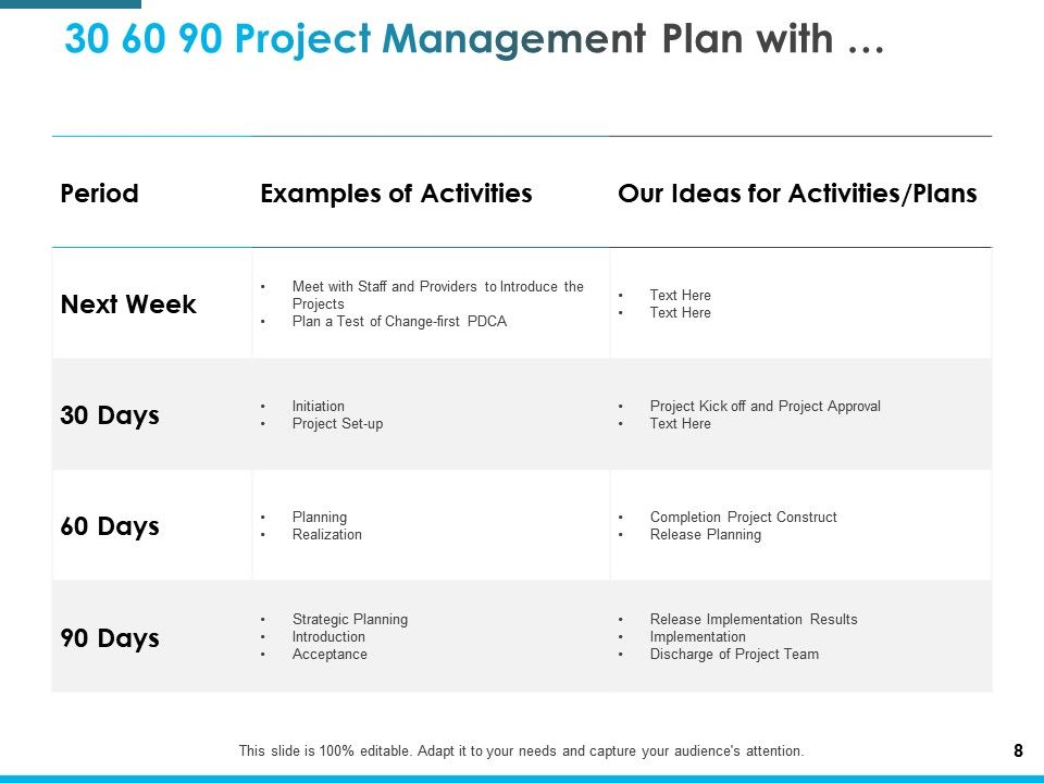 Complete Project Management Plan Example from www.slideteam.net