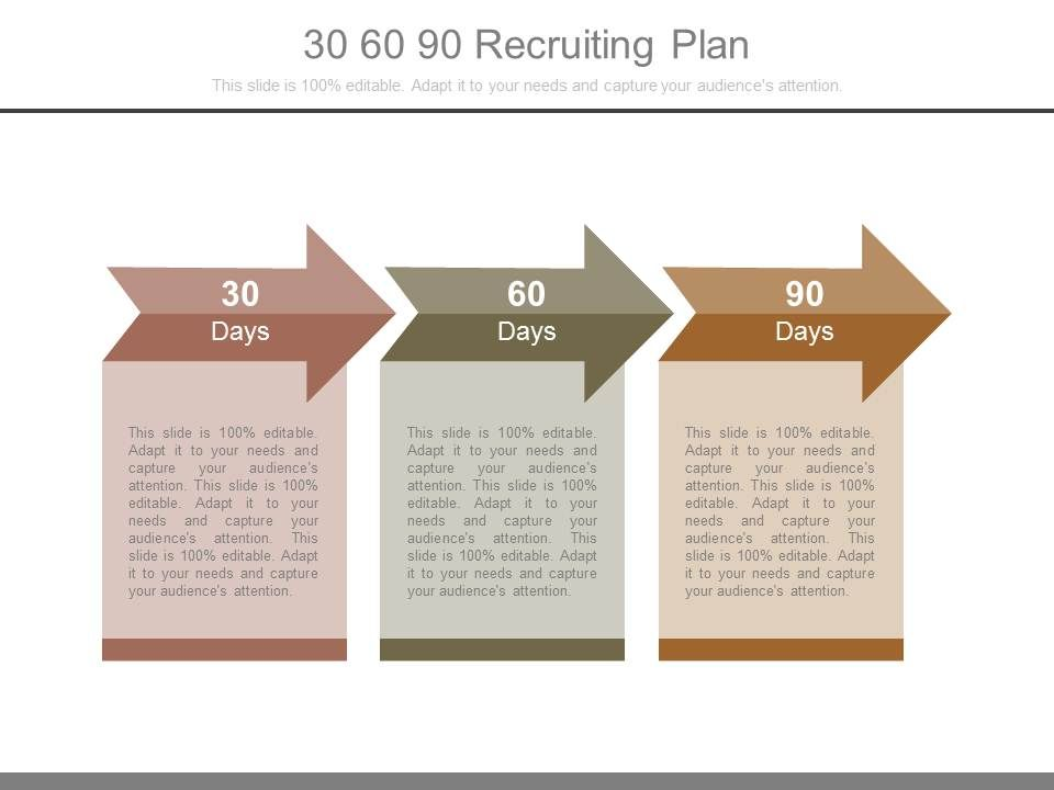 30 60 90 Recruiting Plan Powerpoint Templates | Powerpoint