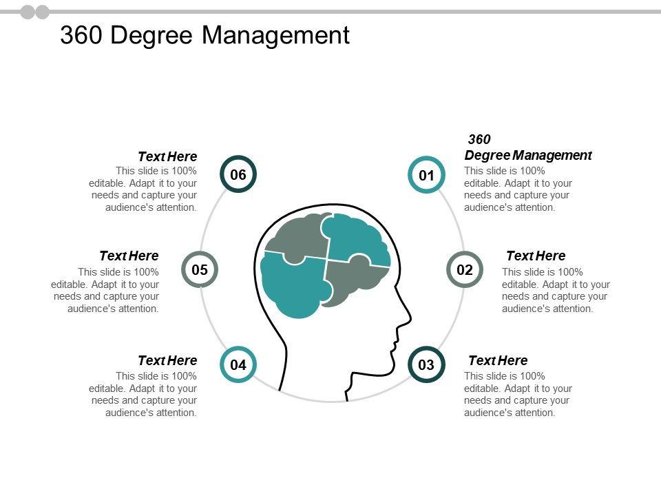 360 Degree Management Ppt Powerpoint Presentation Ideas Deck