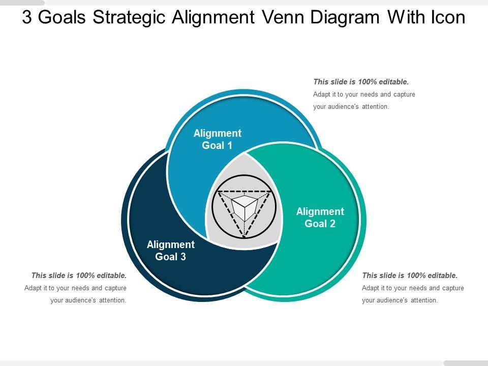 3 goals strategic alignment venn diagram with icon presentation 3goalsstrategicalignmentvenndiagramwithiconslide01 3goalsstrategicalignmentvenndiagramwithiconslide02 ccuart Image collections