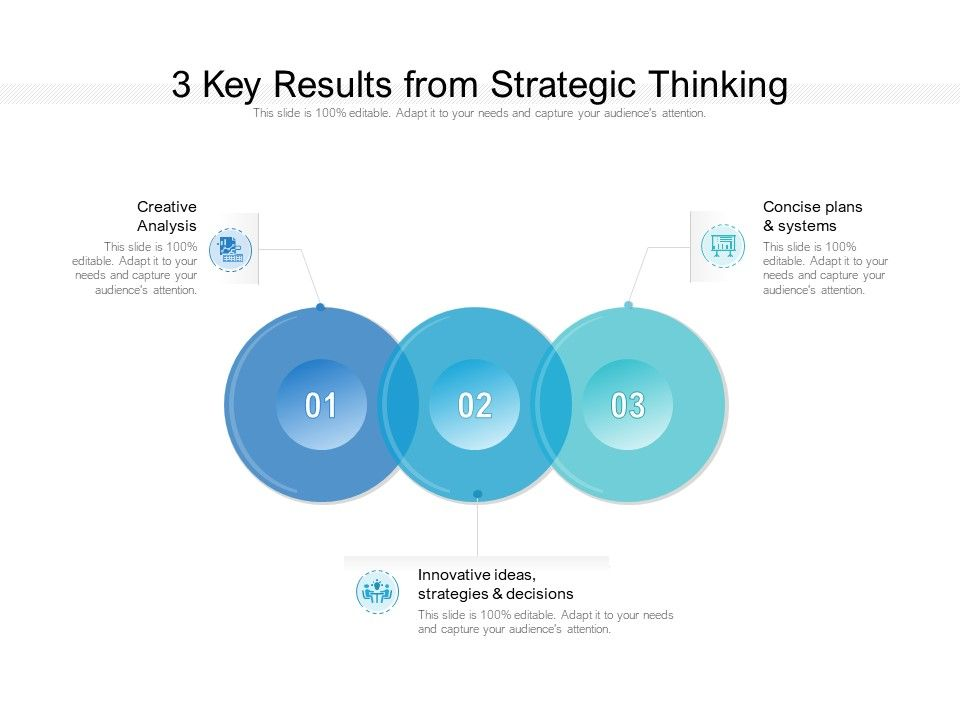 3 Key Results From Strategic Thinking
