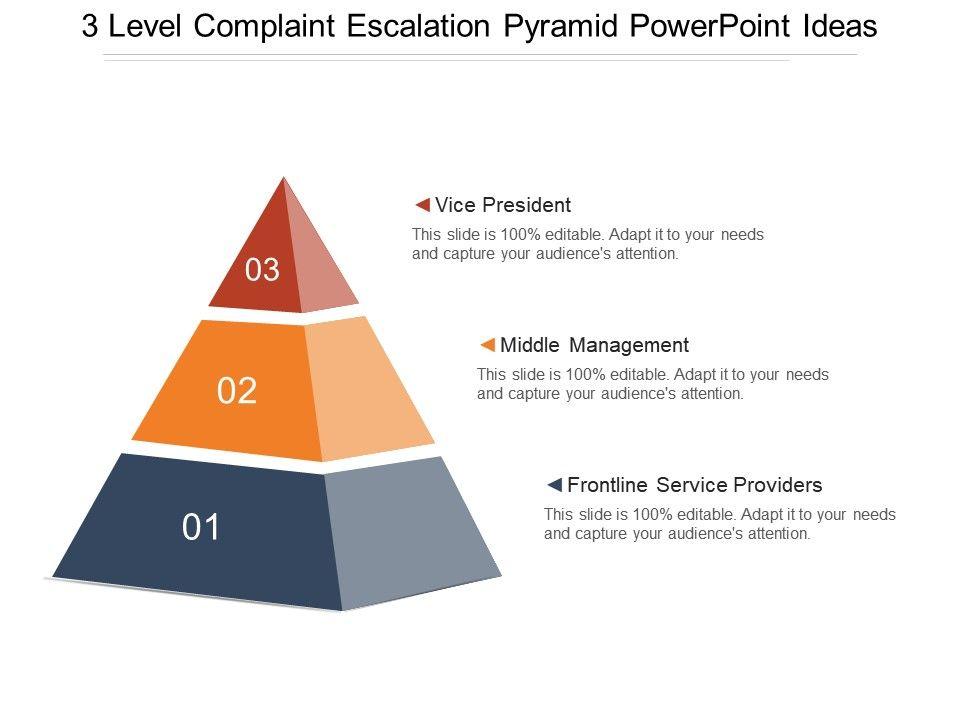3_level_complaint_escalation_pyramid_powerpoint_ideas_Slide01