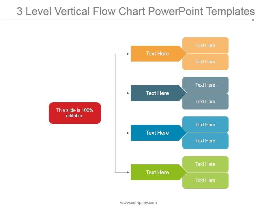 3 Level Vertical Flow Chart Powerpoint Templates