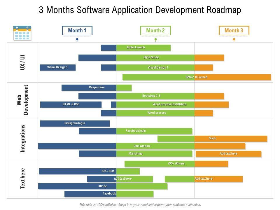 3 Months Software Application Development Roadmap