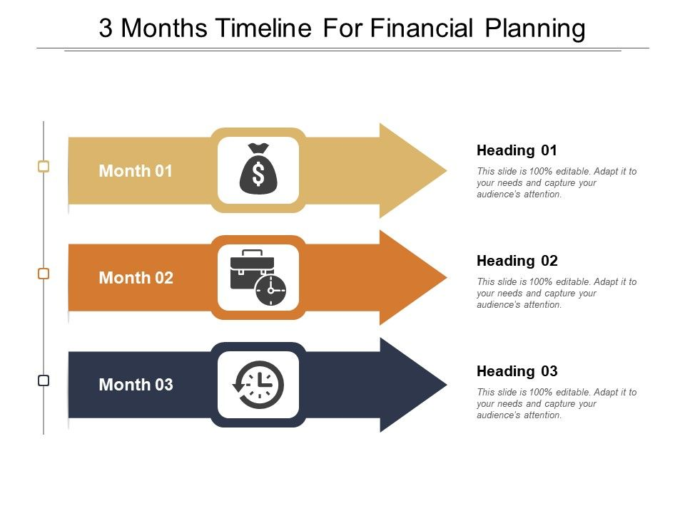 3 Months Timeline For Financial Planning Powerpoint Templates