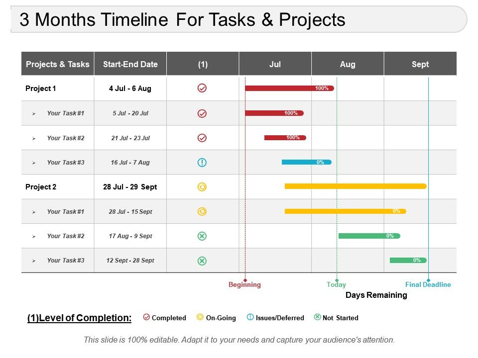 3_months_timeline_for_tasks_and_projects_Slide01