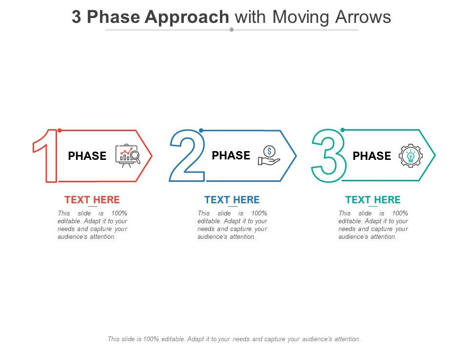 3 Phase Approach With Moving Arrows