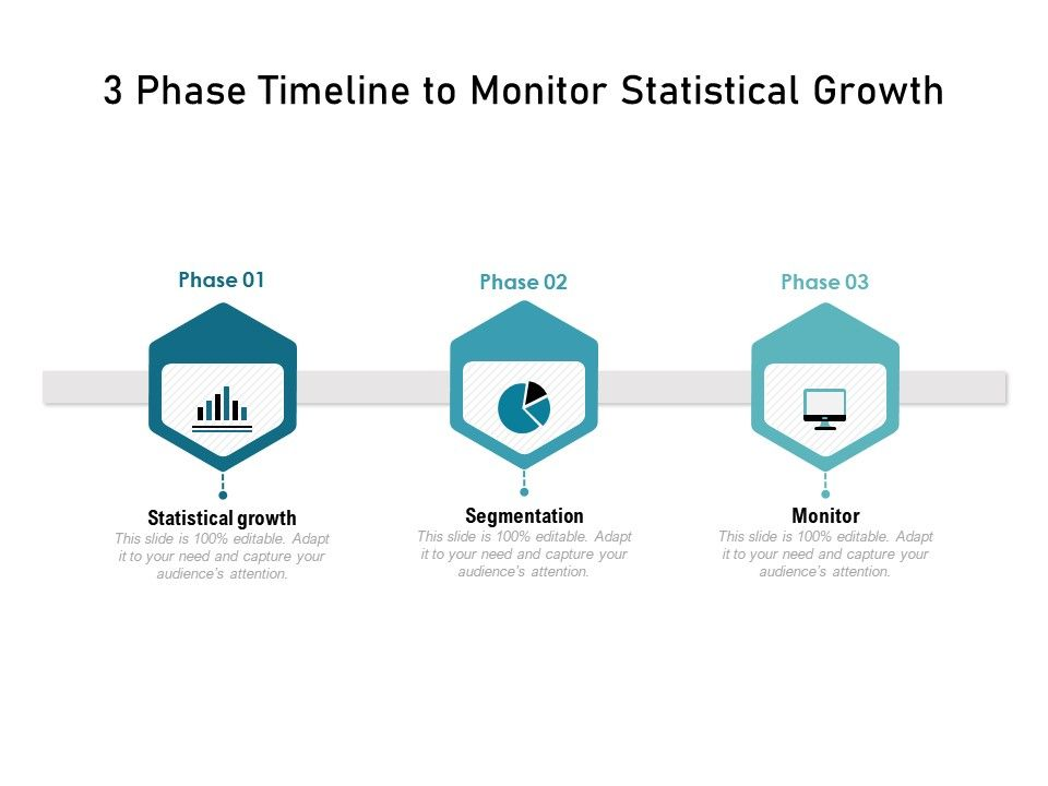3 Phase Timeline To Monitor Statistical Growth