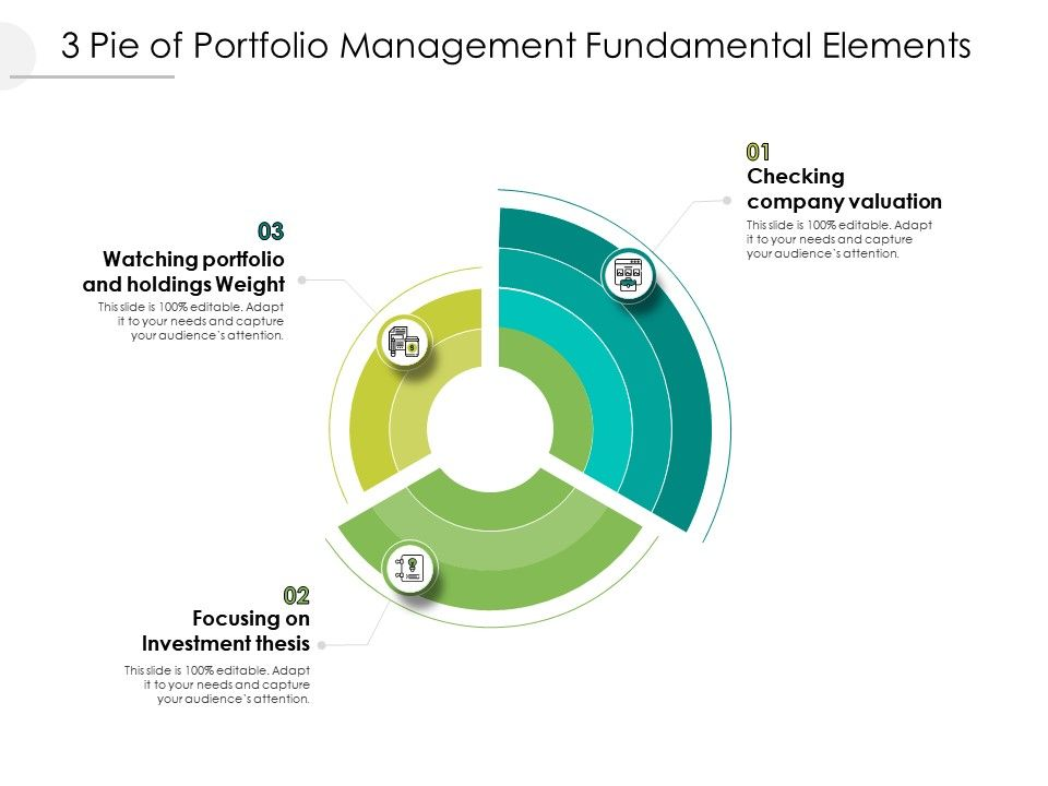 3 Pie Of Portfolio Management Fundamental Elements