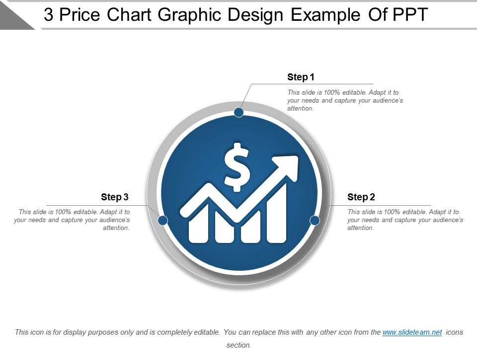 3_price_chart_graphic_design_example_of_ppt_Slide01